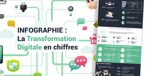 Infographie sur la transition digitale